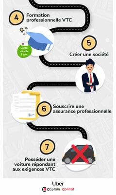 Captain-contrat-Infographie-Uber-DCE-2020-vignette-v3