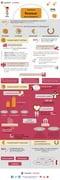 Infographie_financement_VF.jpg