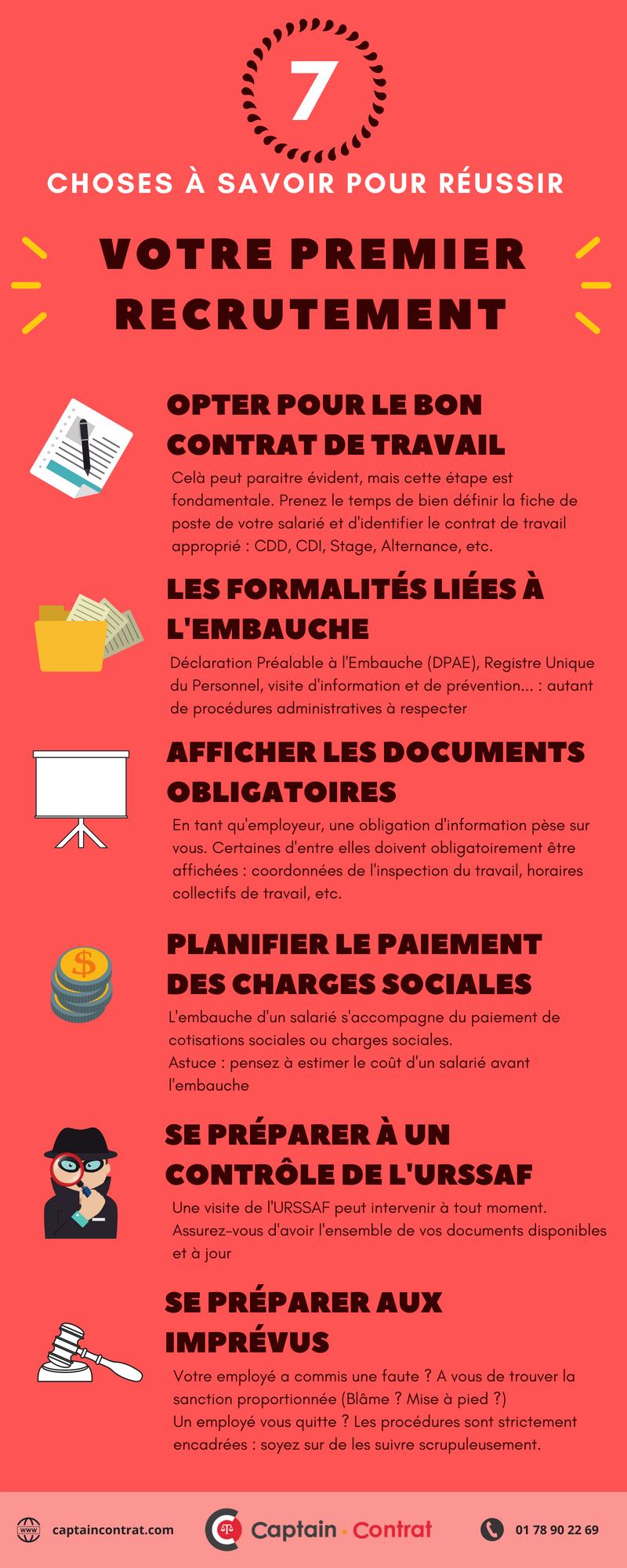 Infographie : la checklist du droit social