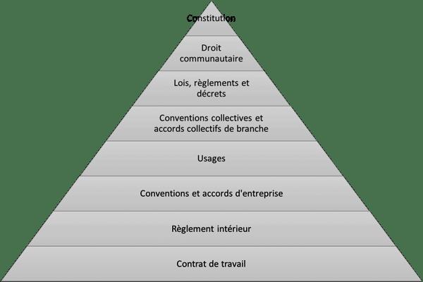 définition accord d'entreprise